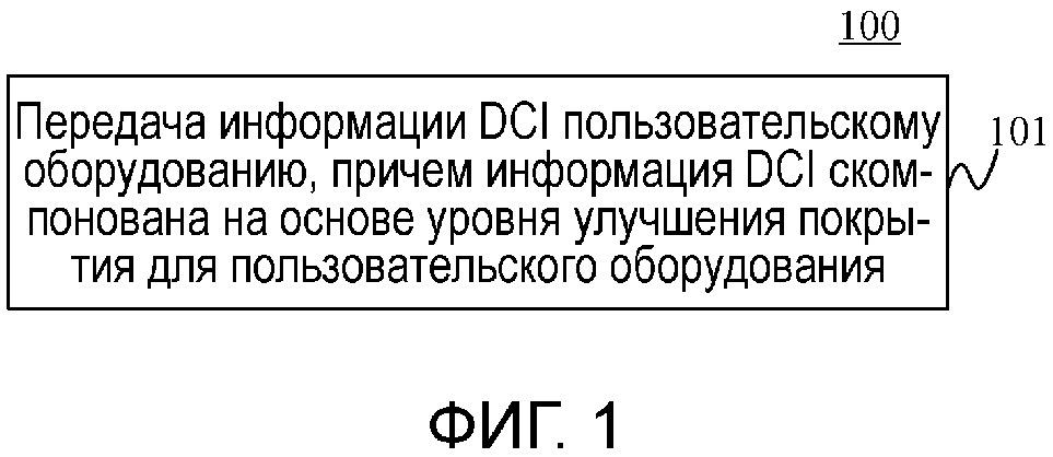 Способ беспроводной связи, узел enode b и пользовательское оборудование