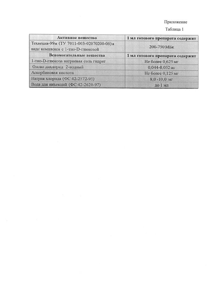 Способ радионуклидной диагностики рака гортани и гортаноглотки