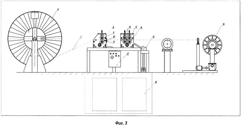 Линия для разделки трёхжильного плоского бронированного кабеля