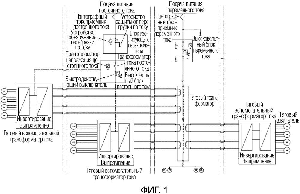 Многорежимная высоковольтная система электроснабжения для многосекционного поезда и поезд