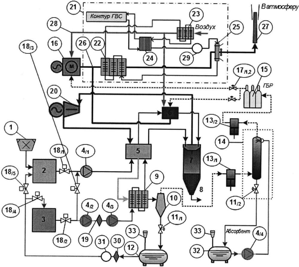 Энергетический комплекс на основе газификации отходов биомассы