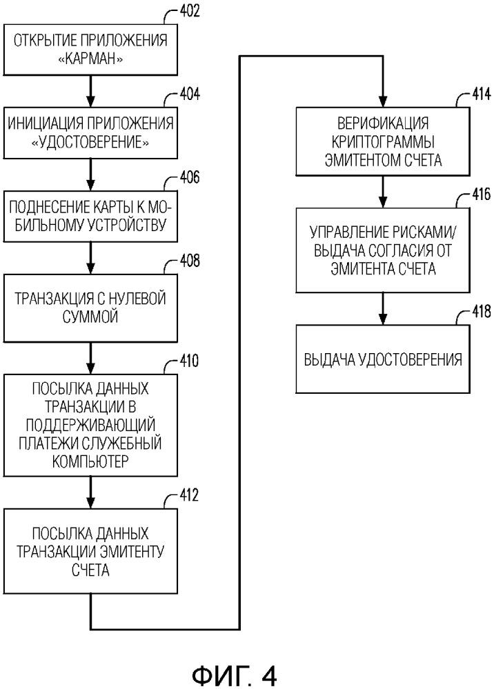 Верификация бесконтактной платежной карты для выдачи платежного удостоверения мобильному устройству
