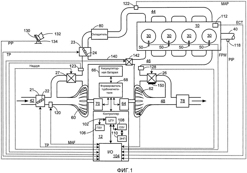 Оценивание температуры электрического привода