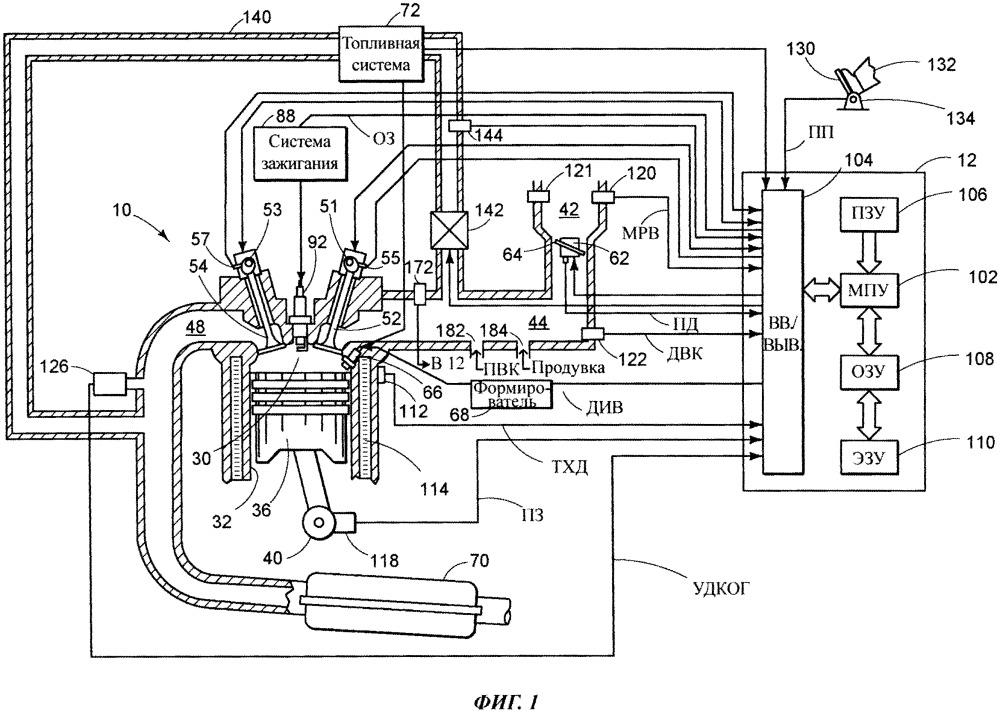 Способ (варианты) и система для регулирования подачи топлива в двигатель и крутящего момента