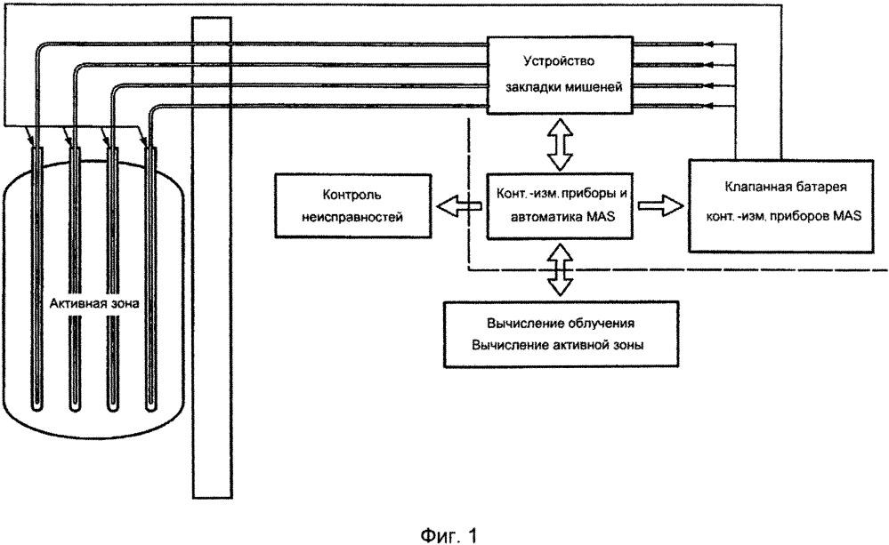 Система получения радионуклидов