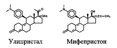 Имидазолильные антагонисты прогестерона