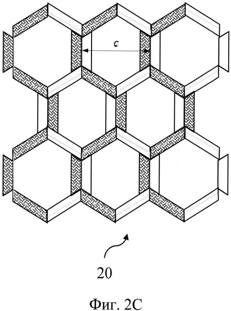 Сотовый заполнитель с иерархической ячеистой структурой
