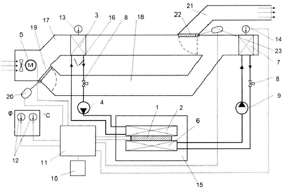 Термоэлектрическая установка обработки воздуха помещений сельскохозяйственного назначения