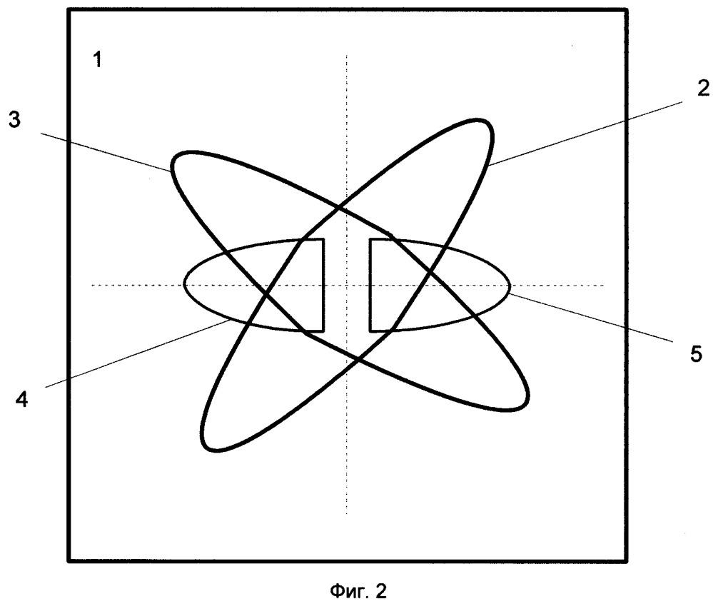 Способ определения места нахождения утечки жидкости из трубопровода и устройство для бесконтактного определения места нахождения утечки жидкости из трубопровода
