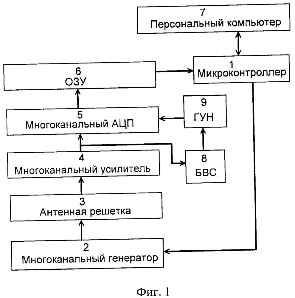 Устройство ультразвуковой томографии