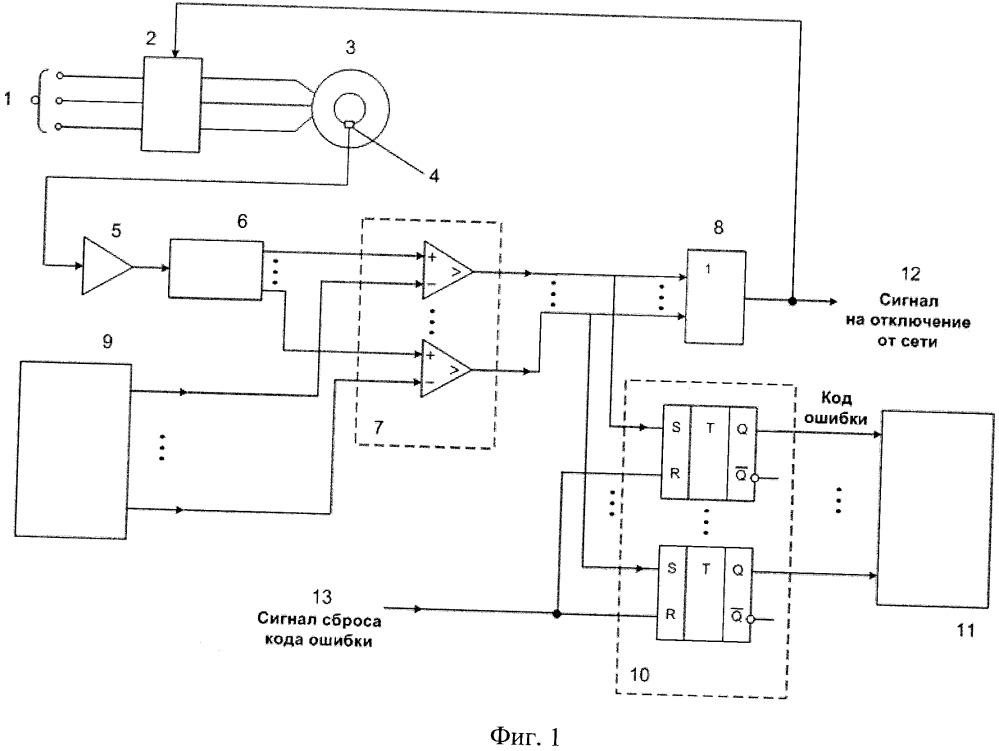 Устройство диагностирования и быстродействующей защиты асинхронного двигателя