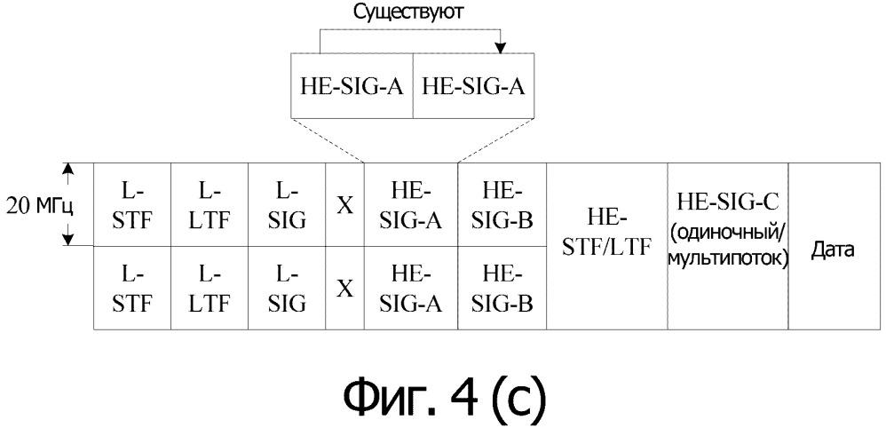 Способ и устройство для индикации структуры кадра передачи и система