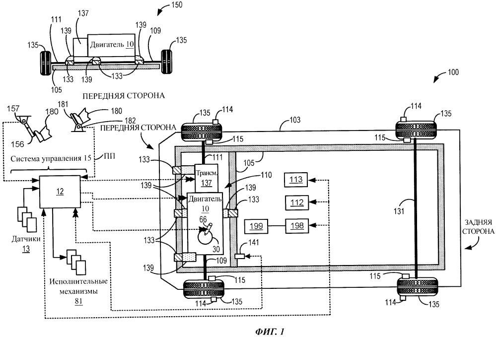 Система и способ (варианты) для диагностики активной опоры двигателя