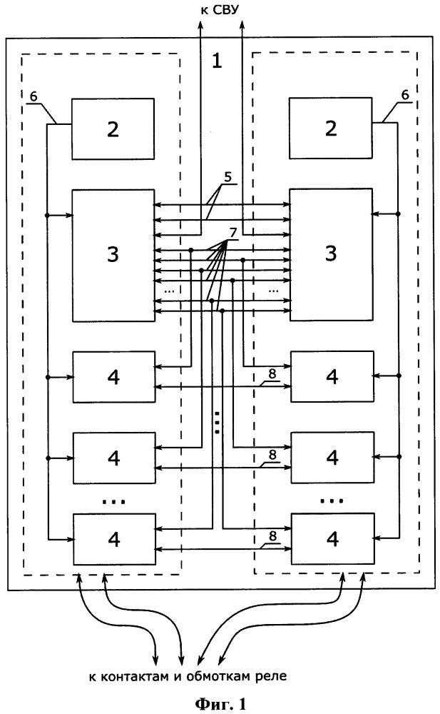 Релейный объектный контроллер для железнодорожной автоматики и телемеханики, способ безопасного определения состояния реле, способ безопасного управления реле, способ тестирования обмотки реле