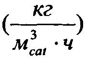 Катализатор для получения синтетических легких олефинов c2-c4 из синтез-газа и способ его получения