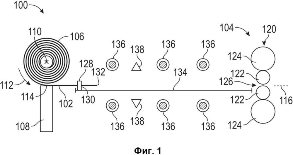 Системы и способы заправки металлической основы на прокатном стане