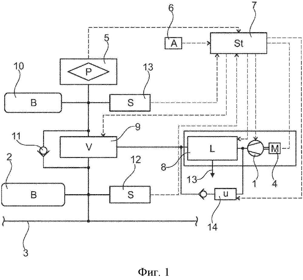 Способ и устройство для управления воздухоосушителем систем основного и вспомогательного воздухоснабжения, в частности, для рельсового транспортного средства