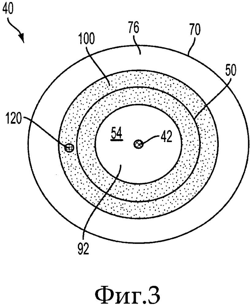 Коаксиальное или триаксиальное уплотнительное устройство