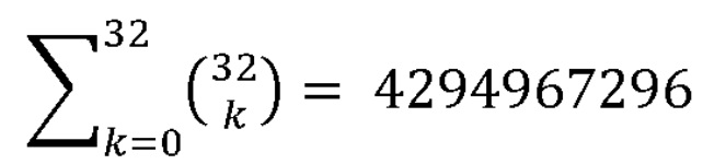 Способы и устройства для конфигурации ограничений измерений