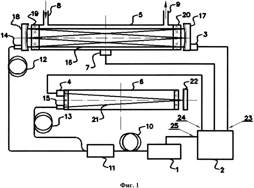 Способ и система для измерения содержания водяного пара в природном газе
