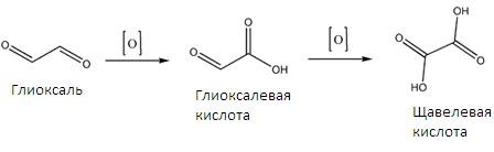 Способ разделения глиоксалевой и щавелевой кислот как продуктов окисления глиоксаля