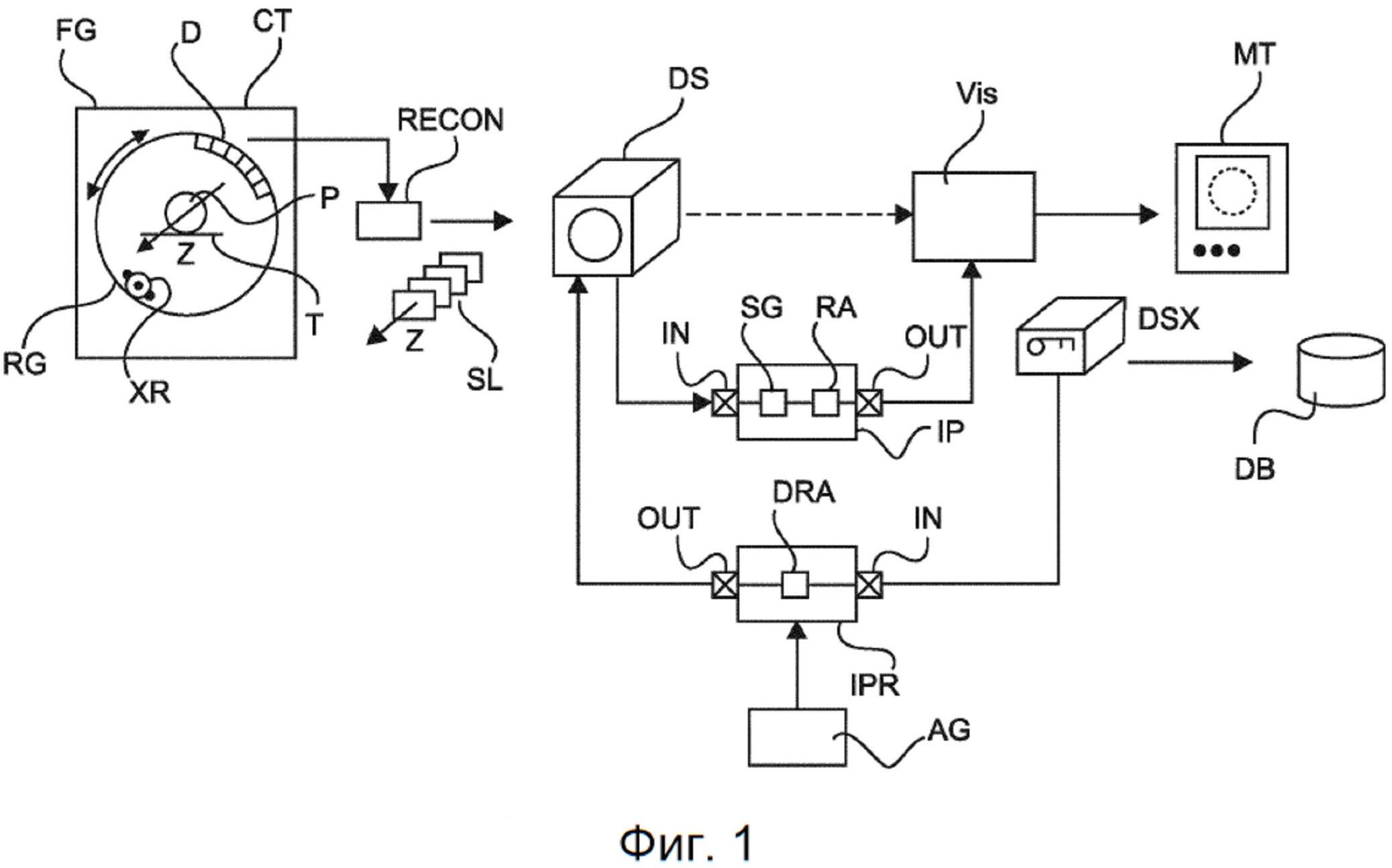 Визуальная деперсонализация массивов медицинских данных для защиты при объемном 3d-рендеринге