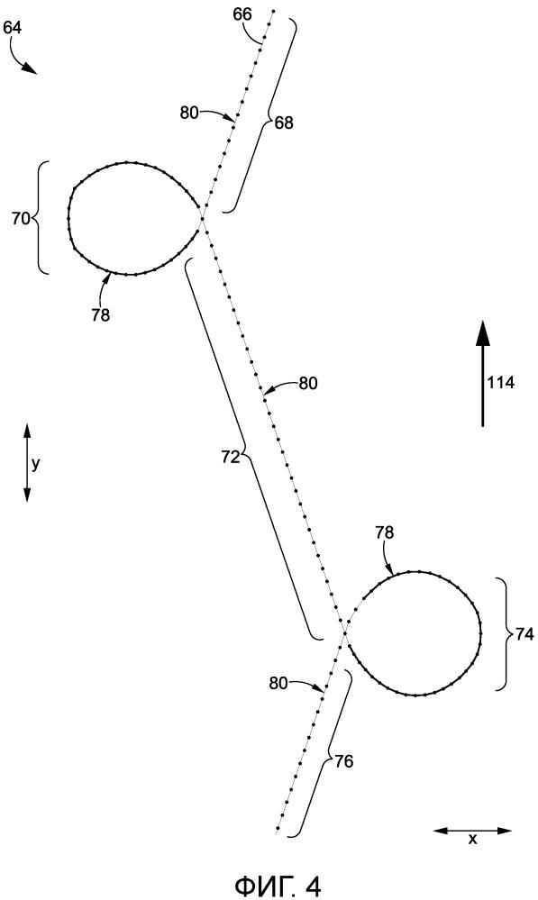 Способ динамического изменения плотности стежков для обеспечения оптимальной производительности стегальной машины
