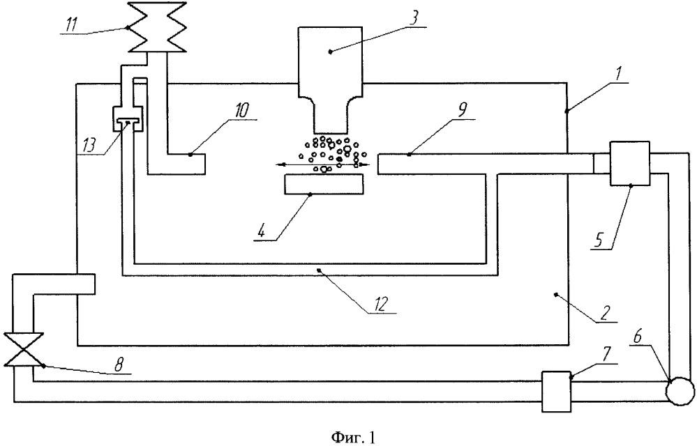Устройство для ультразвуковой очистки изделий