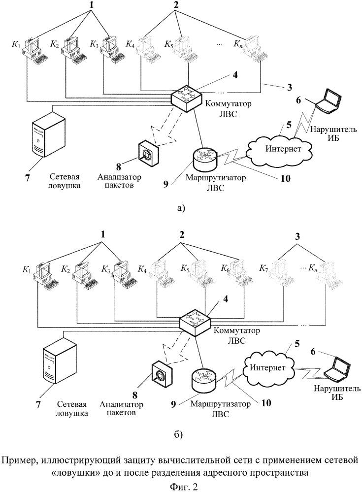 Способ защиты вычислительных сетей