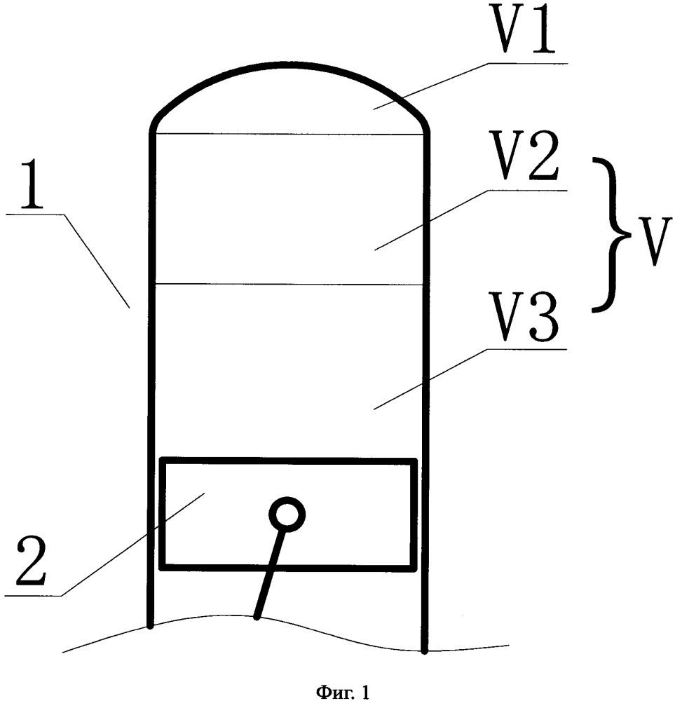 Способ изменения степени сжатия и изменения отношения воздуха к топливу в двигателе внутреннего сгорания