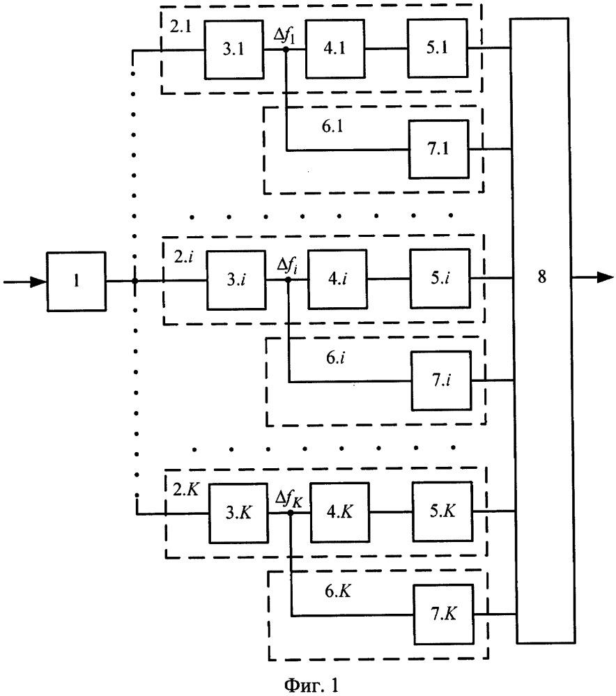 Устройство измерения частоты в матричном приемнике
