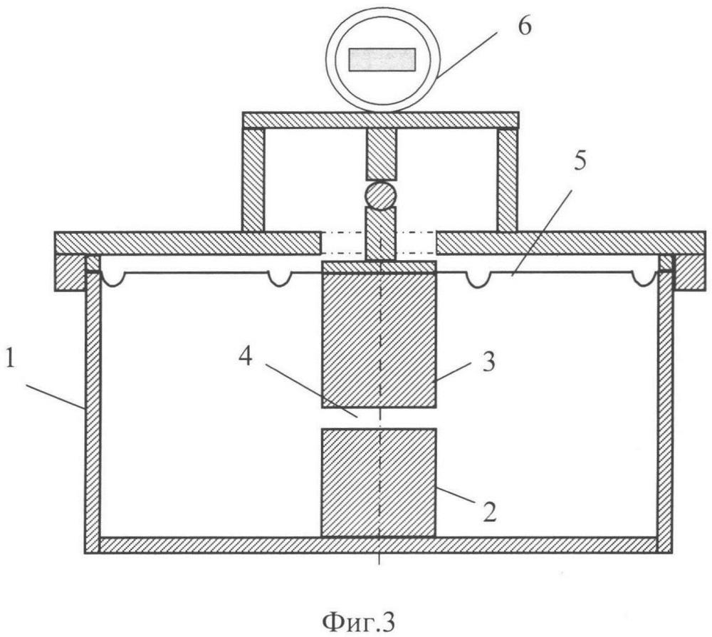 Коаксиальный измерительный резонатор с цилиндрическим электродом и регулируемым емкостным зазором