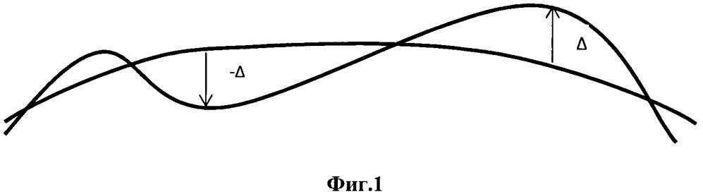 Способ мониторинга систематических погрешностей измерения барометрической высоты при неоднозначности начала отсчета геометрической высоты