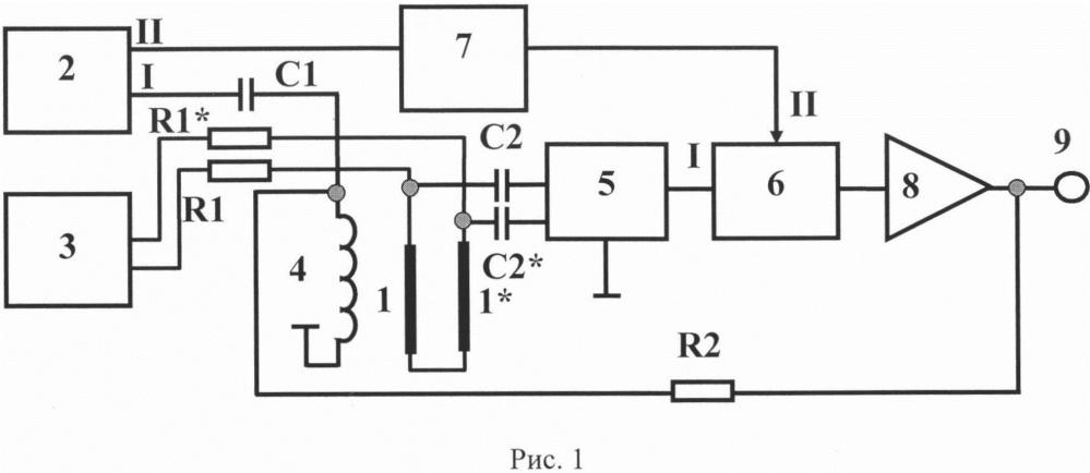 Устройство для измерения слабых магнитных полей на основе эффекта гигантского магнитного импеданса