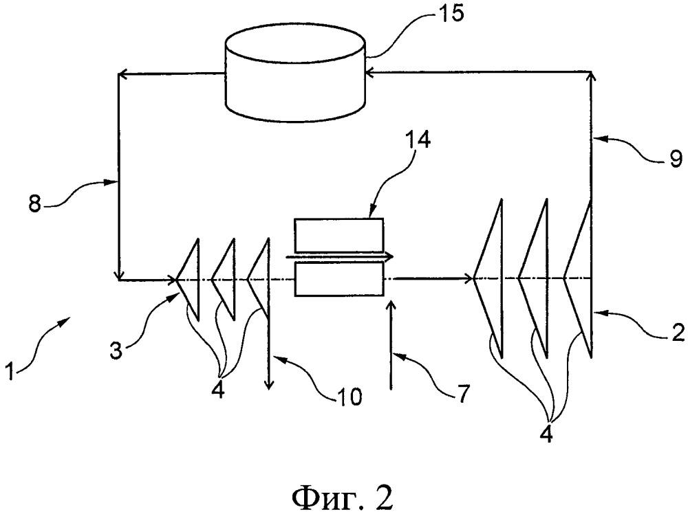 Многосекционный центробежный компрессор