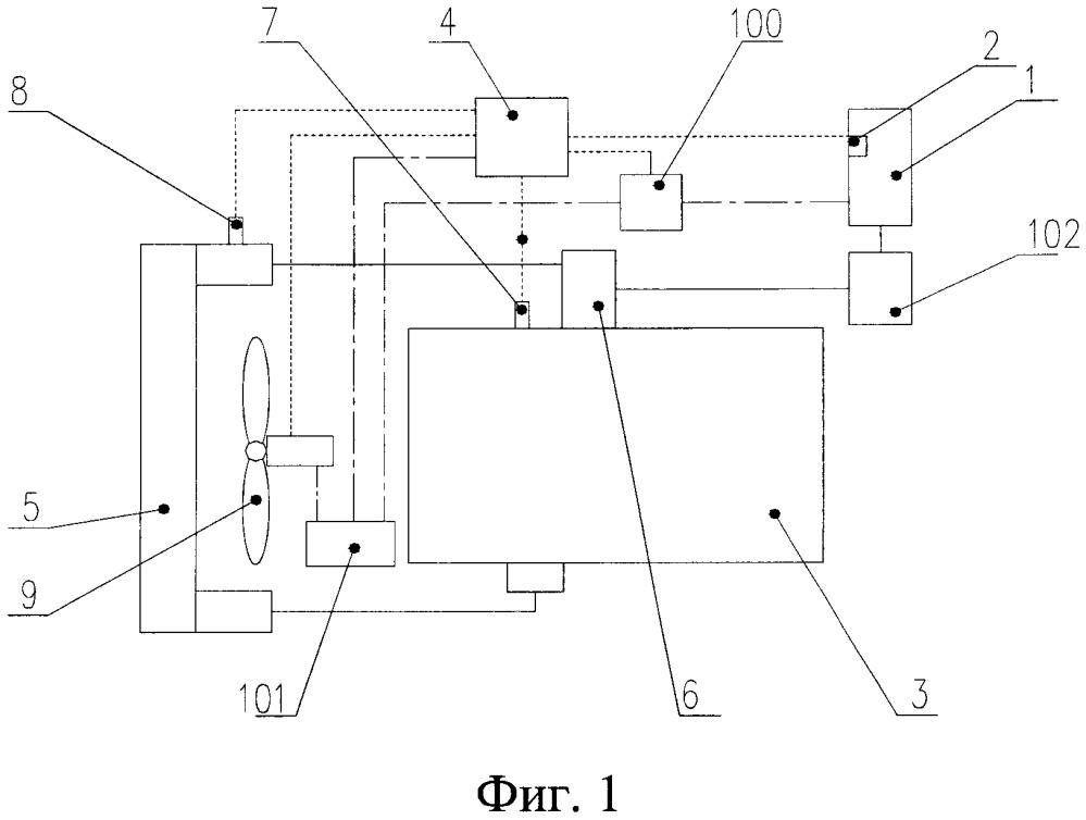 Воздухозаборник транспортного средства, транспортное средство и система для регулирования температуры входящего воздуха