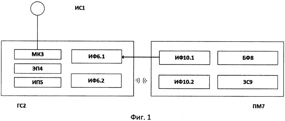 Стимулятор сложноструктурированными оптическими сигналами и способ его использования
