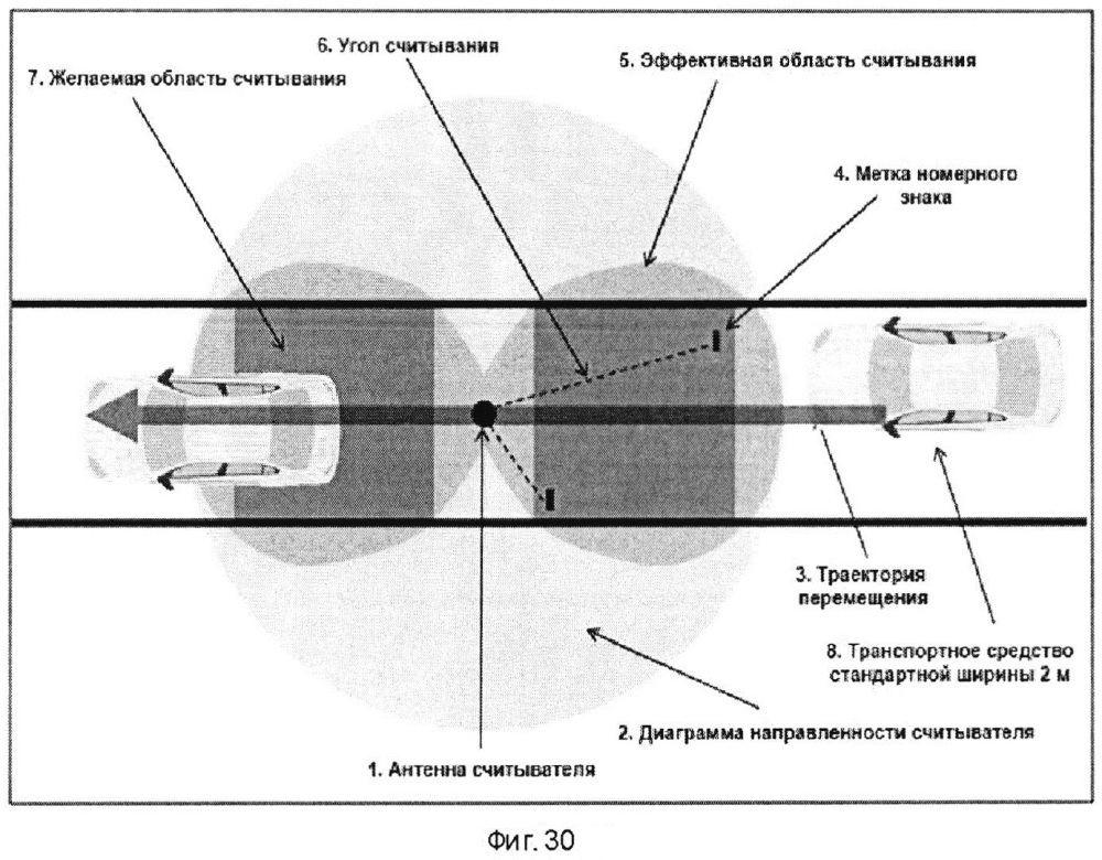Система для обнаружения и идентификации транспортных средств и комплекс таких систем