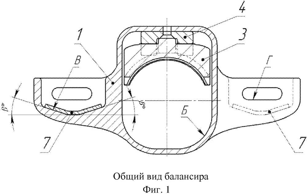 Балансир трехосной тележки