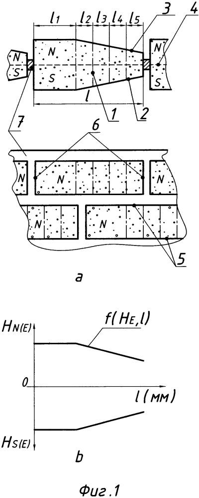 Способ изготовления постоянных магнитов