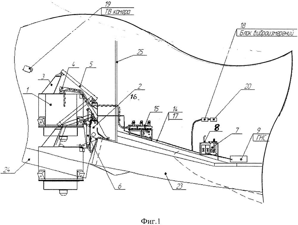 Платформа выдвижная для лётных испытаний оптоэлектронных систем