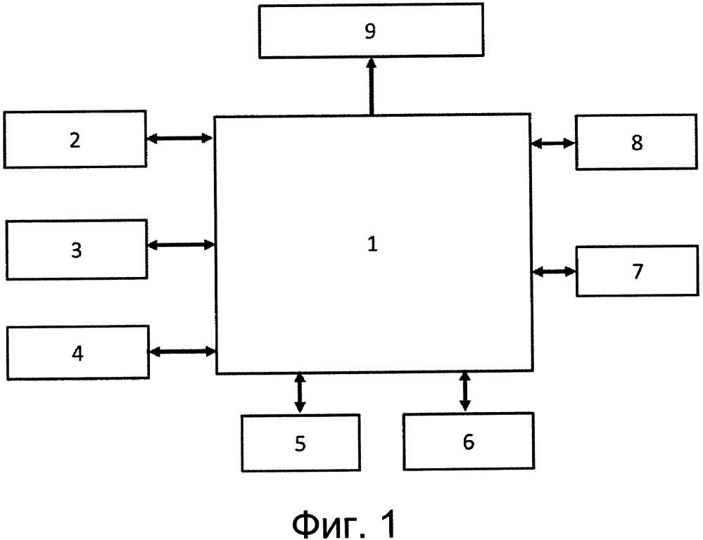 Система регулирования давления шины для транспортного средства и способ, соответствующий такой системе