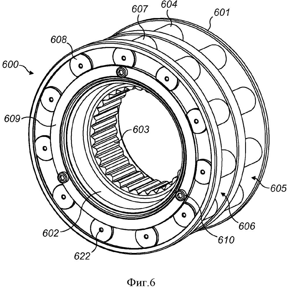 Цевочная шестерня для системы привода