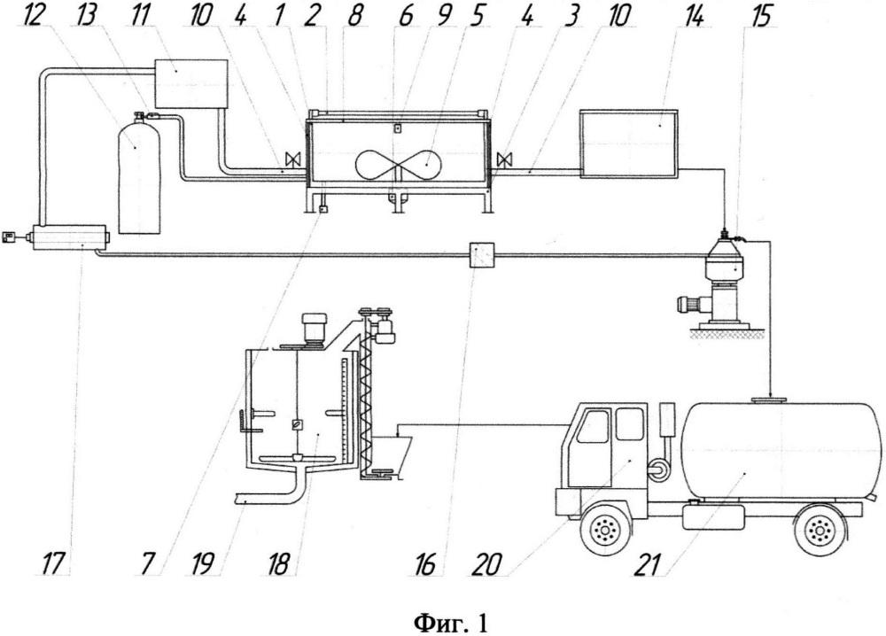 Технологическая линия для культивирования хлореллы