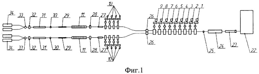 Непрерывный мелкосортный стан с разделяющей раскат системой калибров