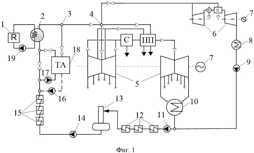 Способ повышения мощности и безопасности энергоблока аэс с реактором типа ввэр на основе теплового аккумулирования