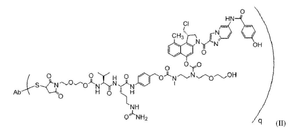 Способ очистки cys-связанных конъюгатов антитело-лекарственное средство