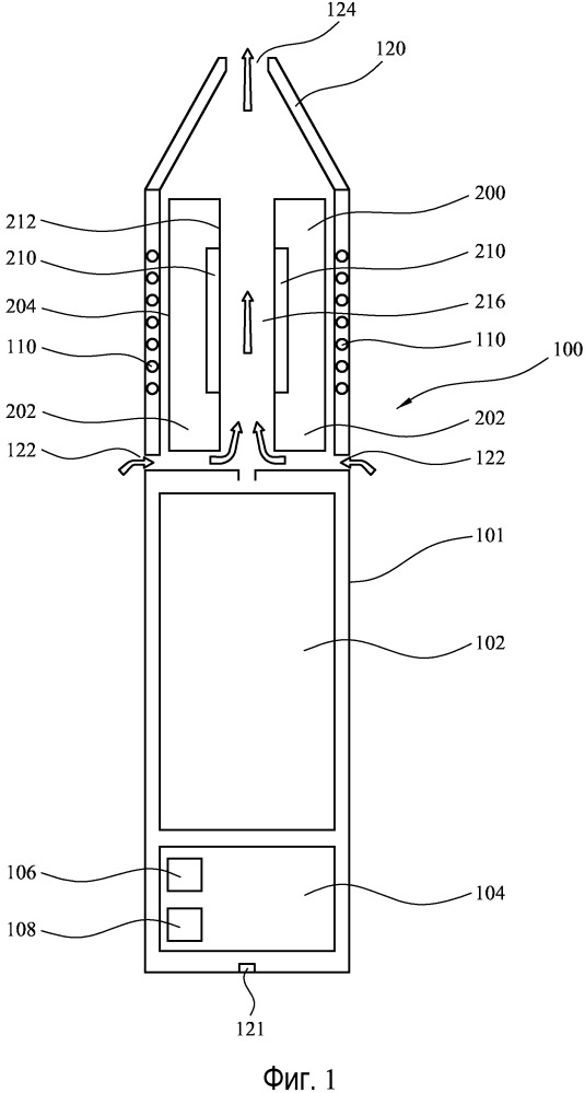 Система, генерирующая аэрозоль, содержащая картридж с внутренним каналом для потока воздуха