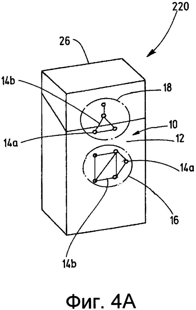 Упаковка с информационным кодовым изображением