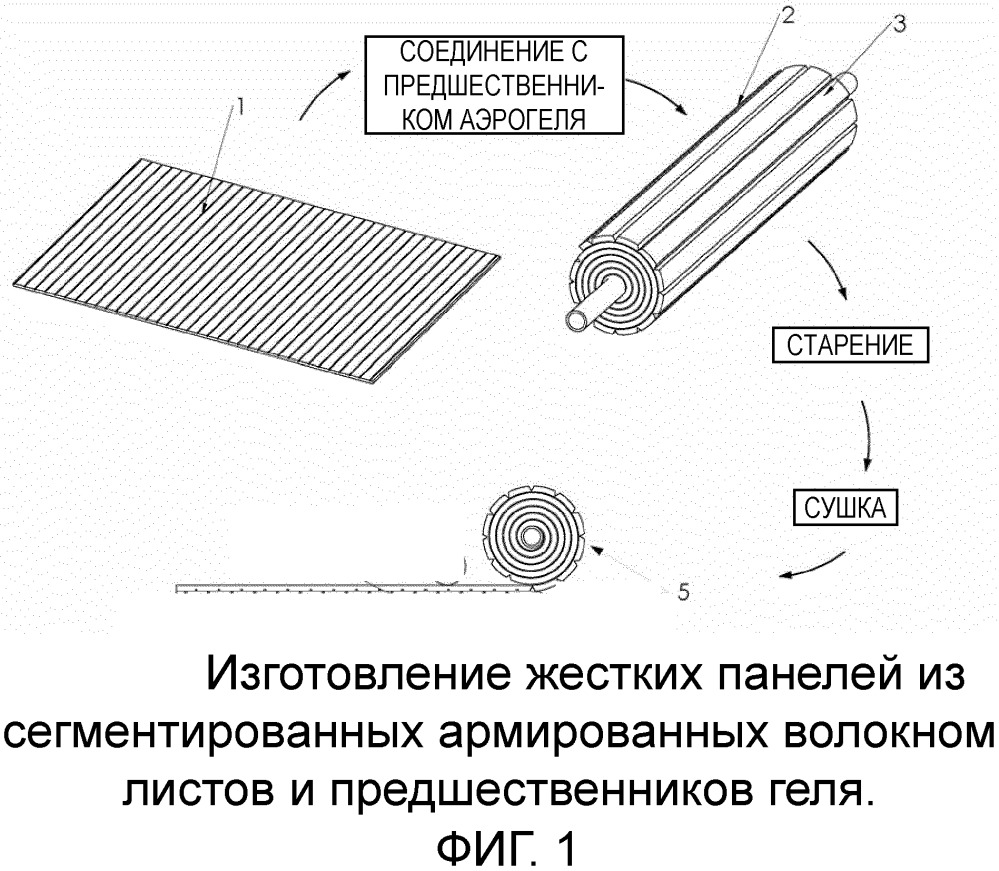 Фетровый лист из минерального волокна для производства теплоизоляционного композита